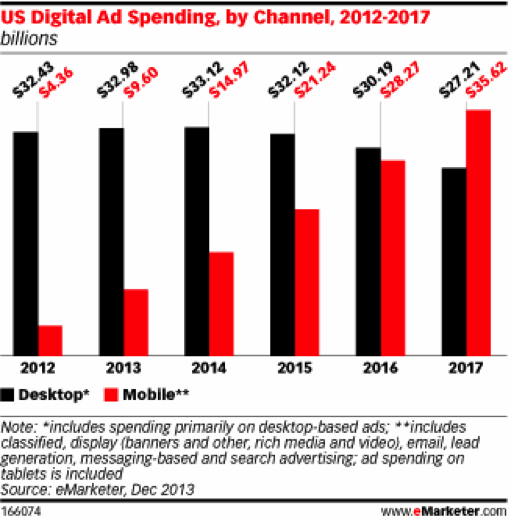 us-digital-ad-spending (1)